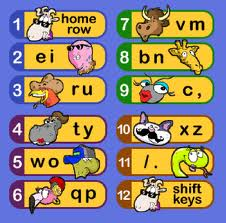BBC Dance Mat Typing - STEM AT VES
